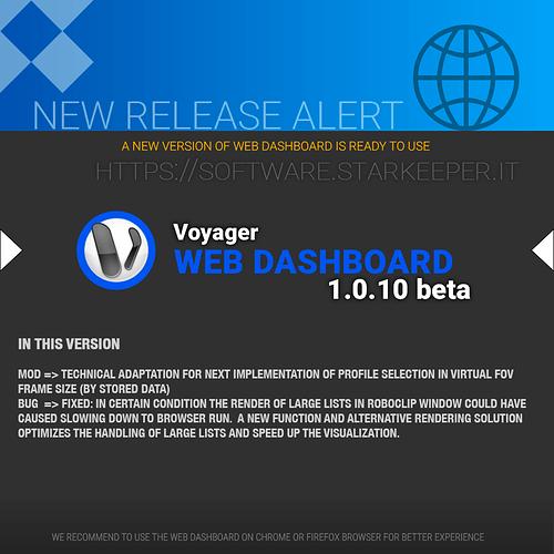 Post_release_wdash1010