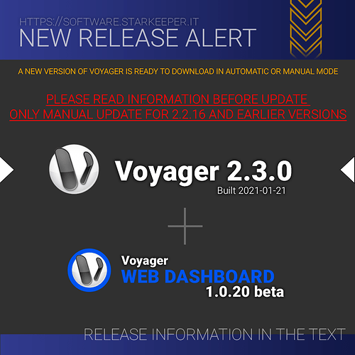 Post_release_voyager230